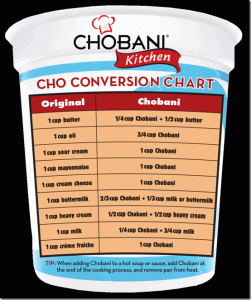 chobani conversion chart